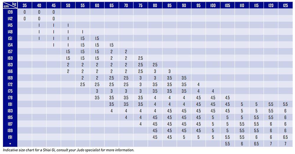 Judo Gi size chart